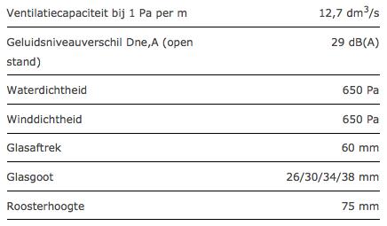 DUCO - DucoSmart 60 - Technische Specificaties